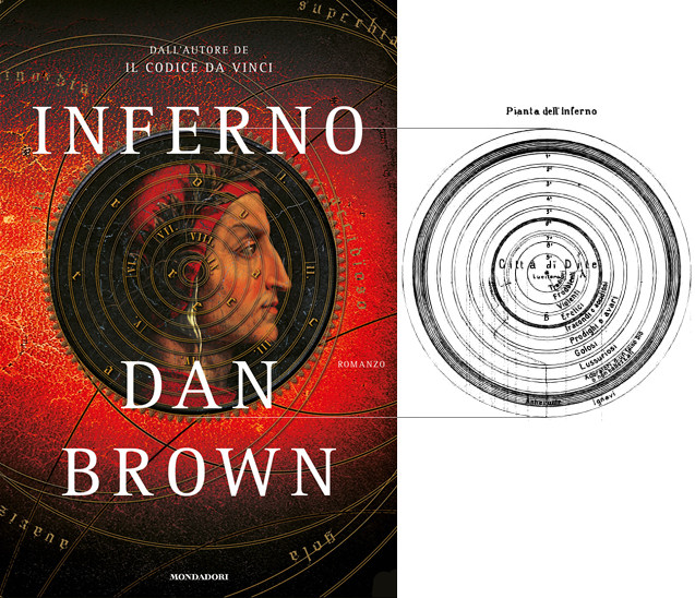 The Divine Comedy. Dan Brown decoded